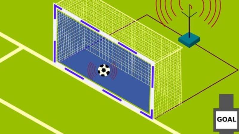 analyse-hoeveel-invloed-heeft-de-var-op-de-uitslag-van-een-voetbalwedstrijd