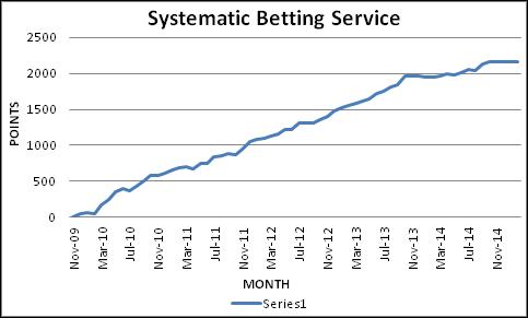 systematisch-gokken-werkt-dat-en-mag-het-wel