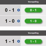 Bizar: de voorspellingen van Nederland's beste Scorito deelnemer